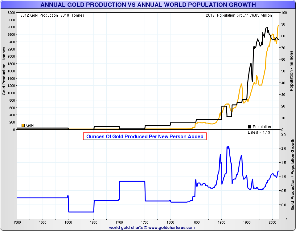 Silver Supply and Demand: 2018 Outlook