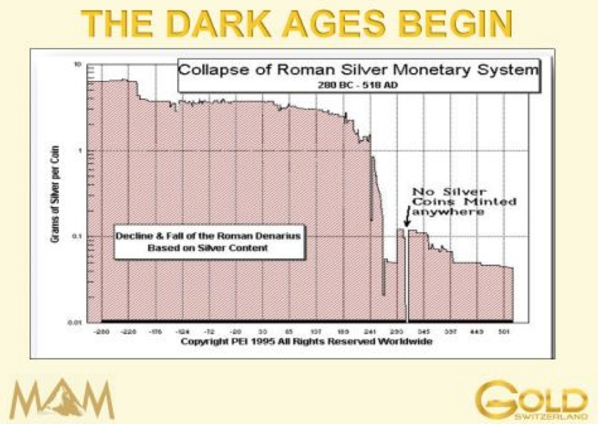 The Currency Wars and Economic Problems Get Worse - Physical Gold