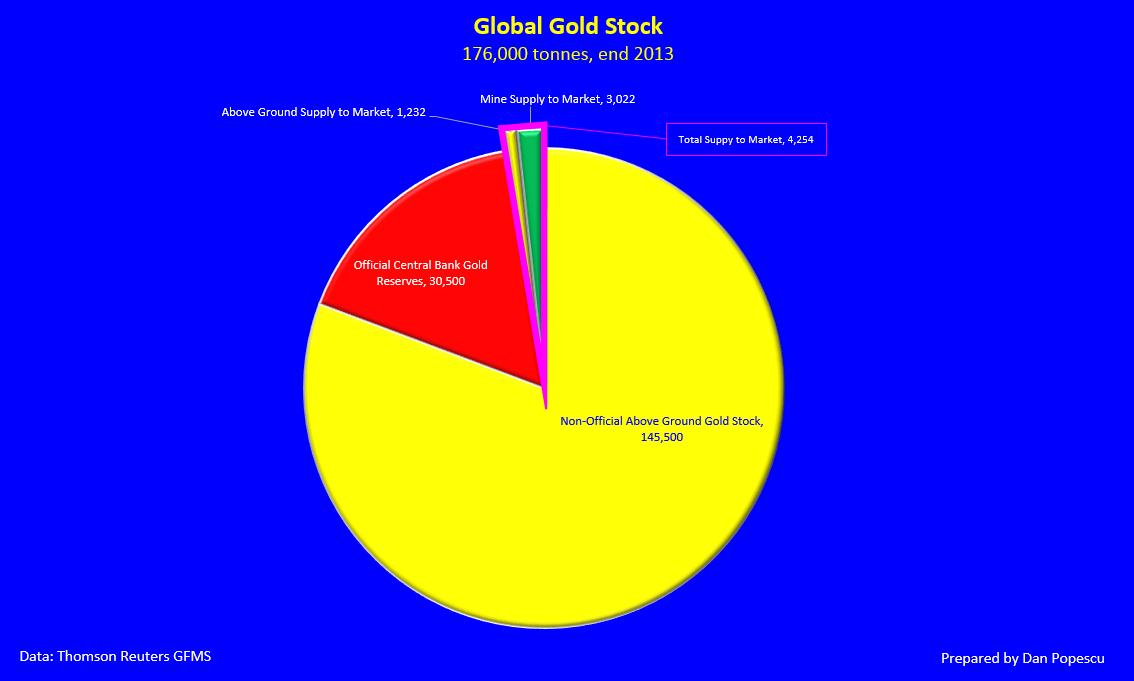 Global Gold Seriös