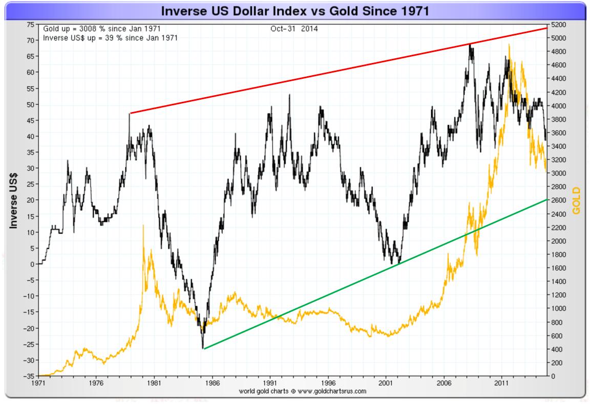 Golden tiger slot online