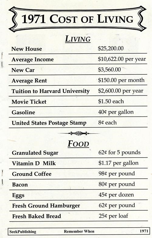 1971 cost of living