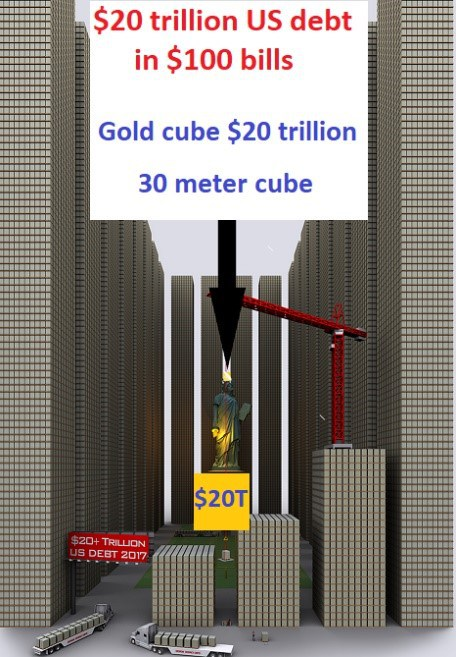 Gold In The World Can T Cover Us Debt