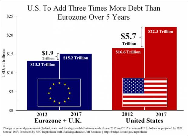 Gold And The European Union Goldbroker Com