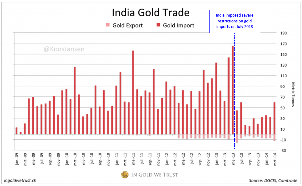 india's export import India gdp (million current us$, 2017), 2 611 012, rank in world trade, 2017,  exports, imports gdp per capita (us$, 2015-2017), 1 792, merchandise, 20, 11.
