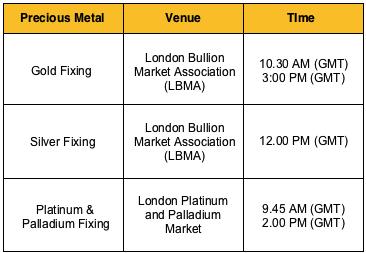 how to become a precious metals broker