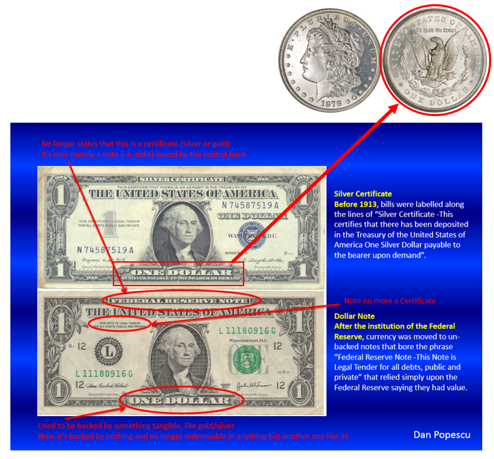 exchange paper money for silver Pmg and pcgs graded rare old us currency for sale.