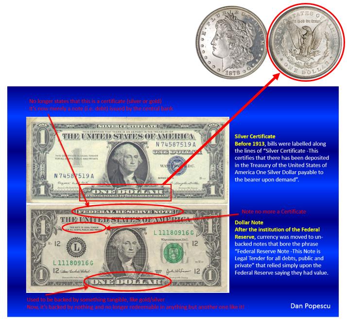 Silver Commodity Or Money Goldbroker